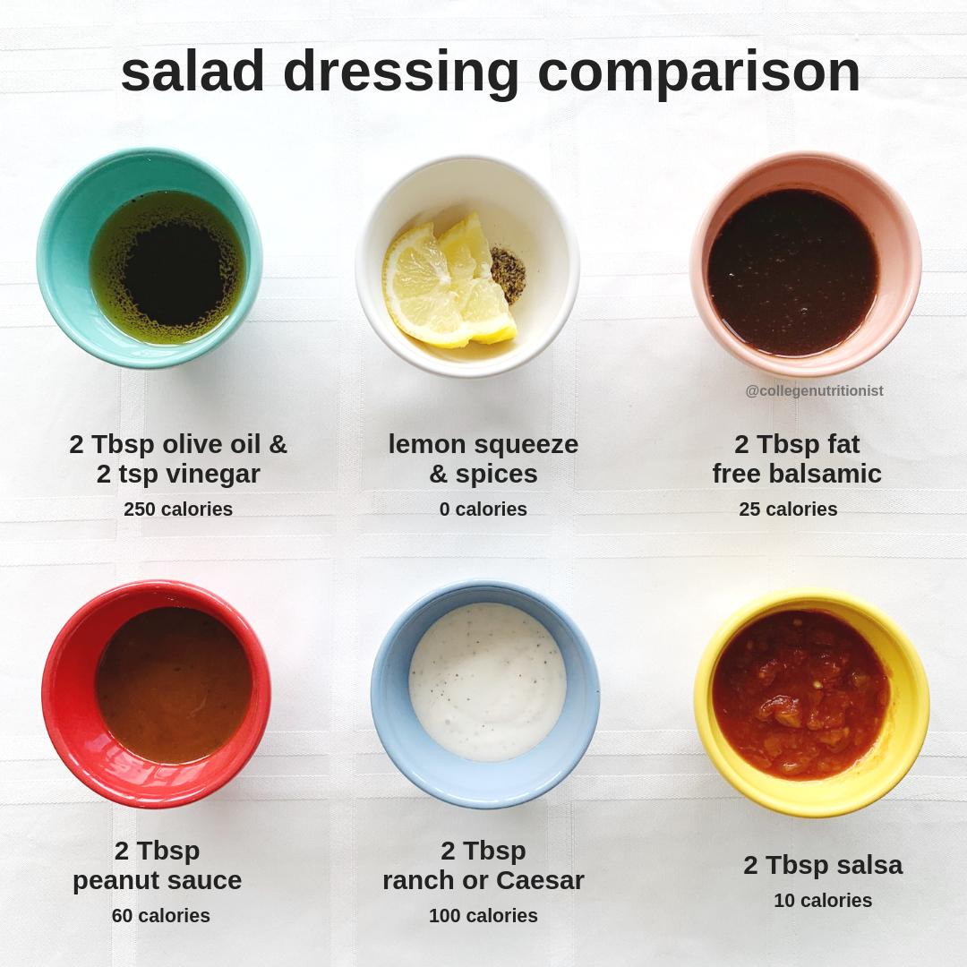salad dressings comparison.png