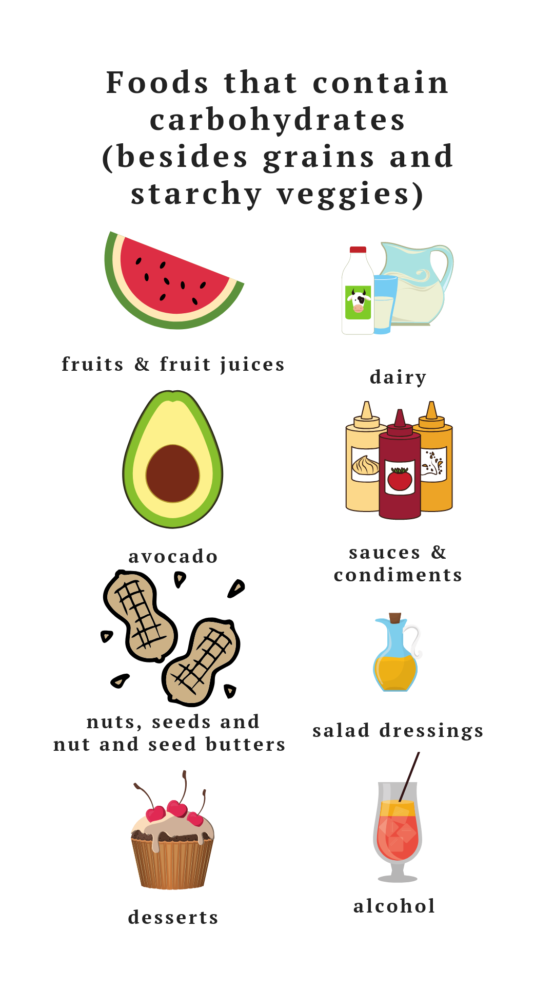 foods that contain carbs that aren't starches grains