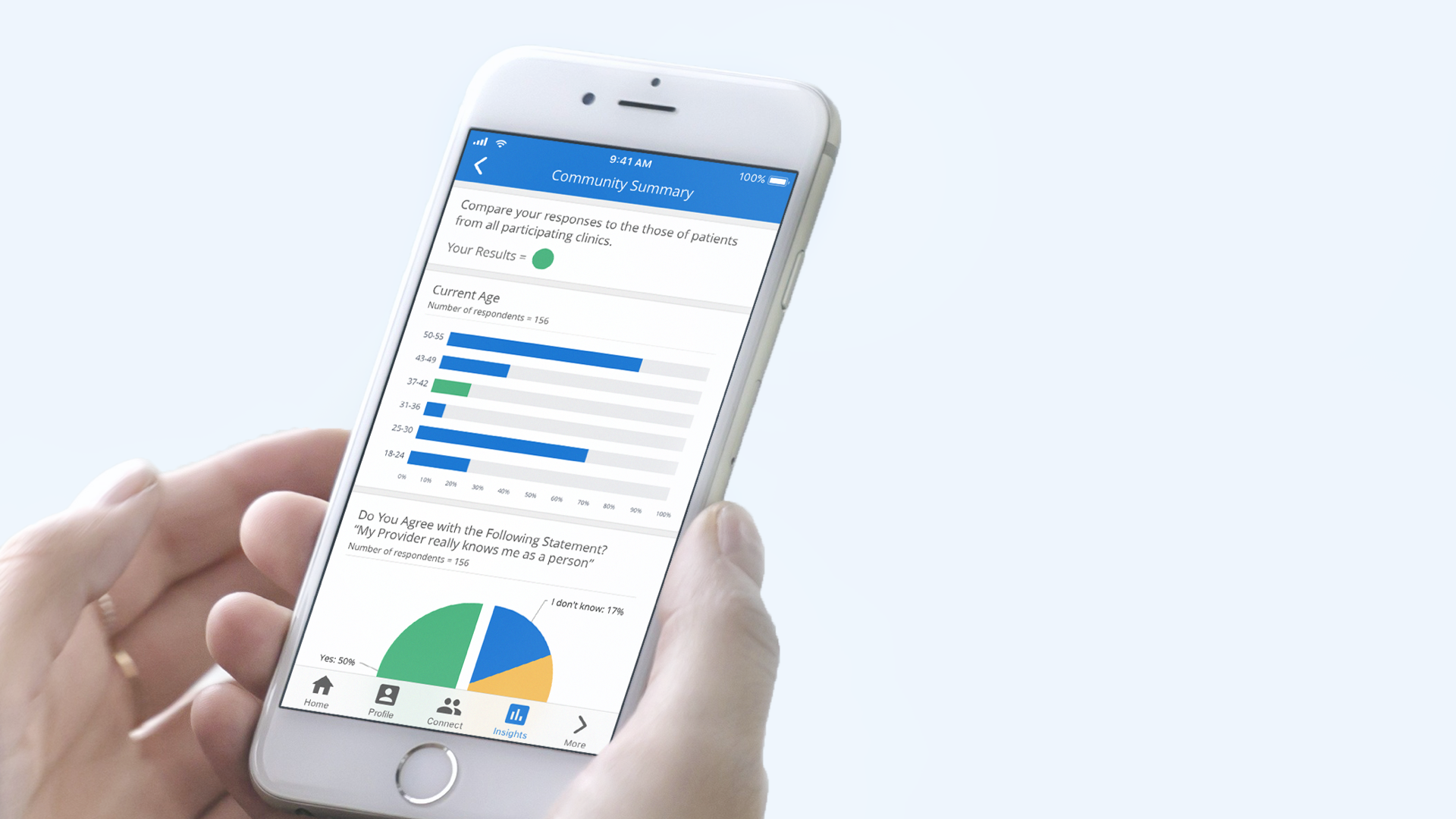 Patients can compare their data anonymously to the responses of other community members.