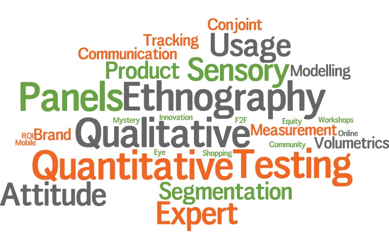 insight asia word cloud