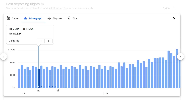 Track-Flight-Google-Flights-To-Tobago_price chart.jpg