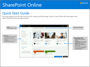 SharePoint Online  View PDF