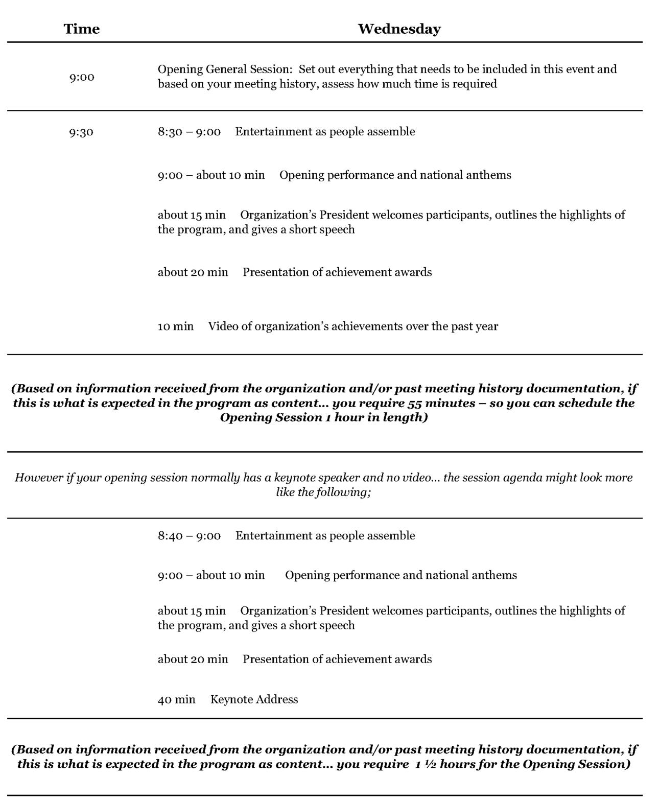 Critical Path Chart.png
