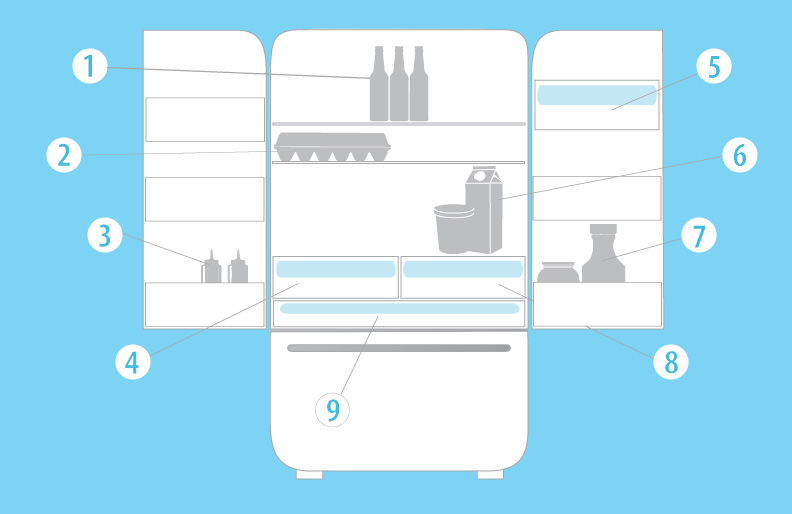 Getting the Most From Your Fridge , Today's Nest 2014