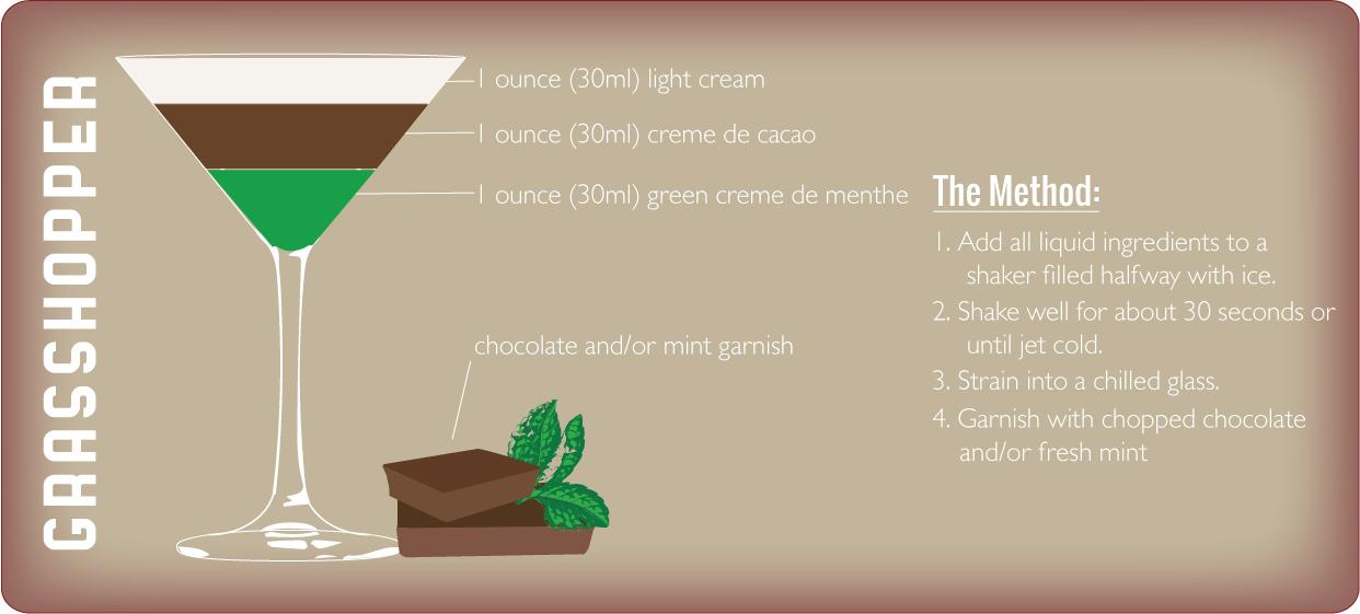 Grasshopper Recipe , Chasing Delicious 2013