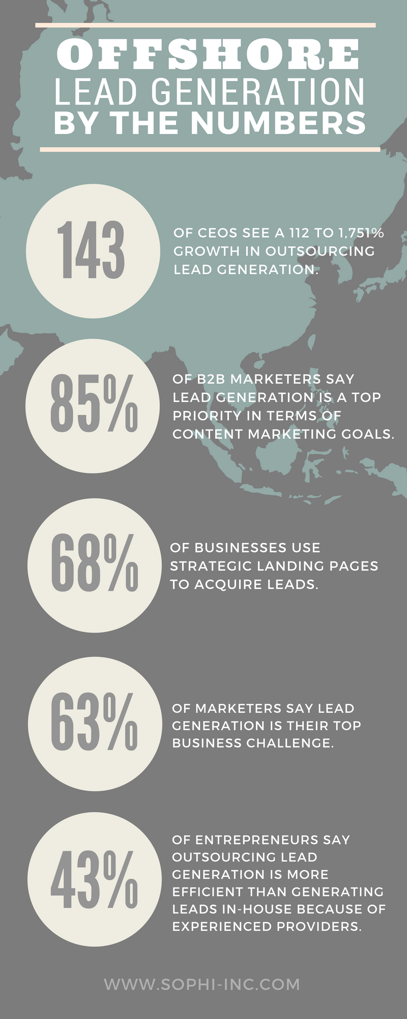 04 Offshore Lead Generation by the Numbers.png