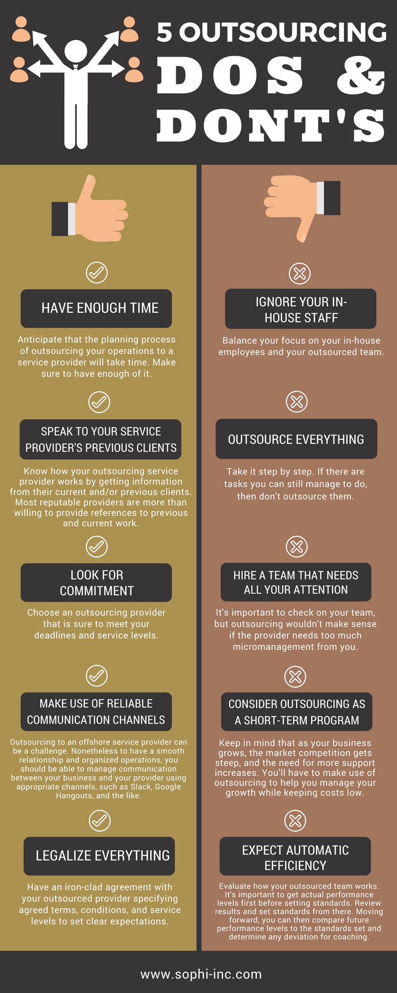 5 Outsourcing Dos & Don'ts.png