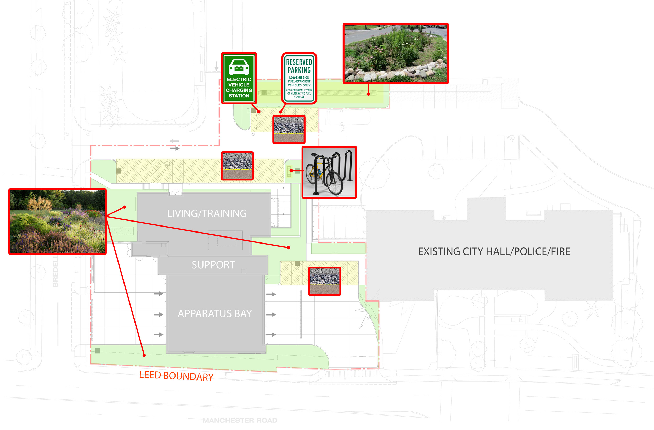 This diagram highlights a few of the building's sustainable features -