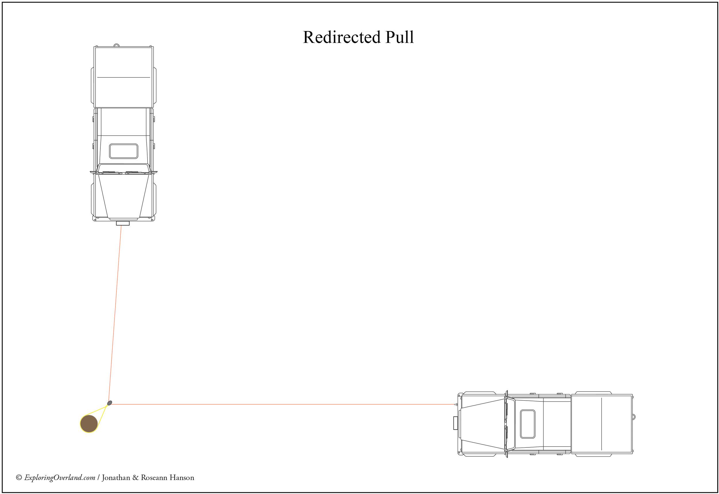 quadboss winch wiring diagram simple winch diagram lair faint vdstappen loonen nl  simple winch diagram lair faint