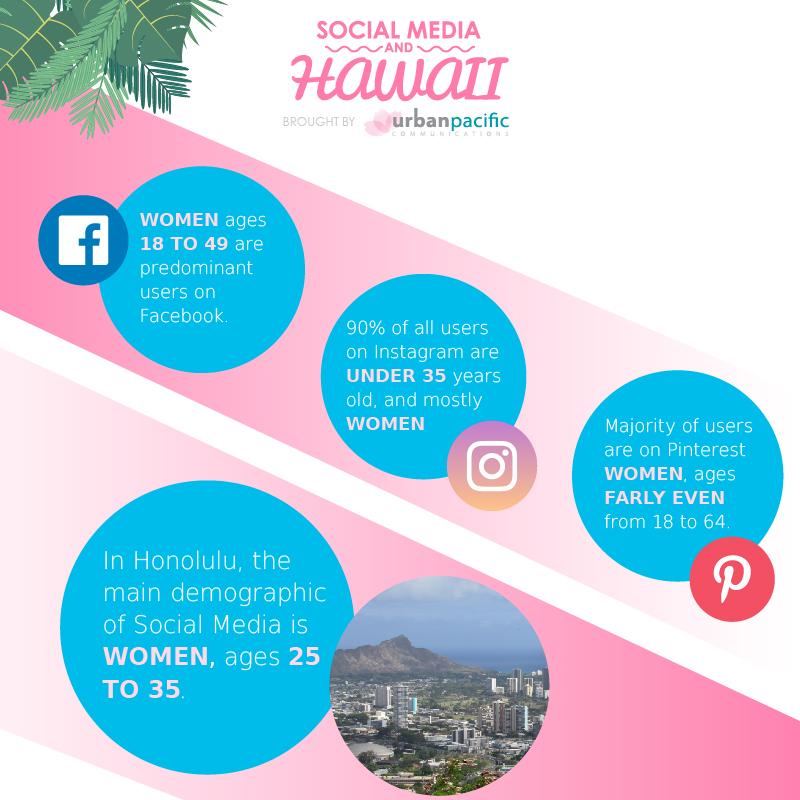 Social Media infographics-01.jpg