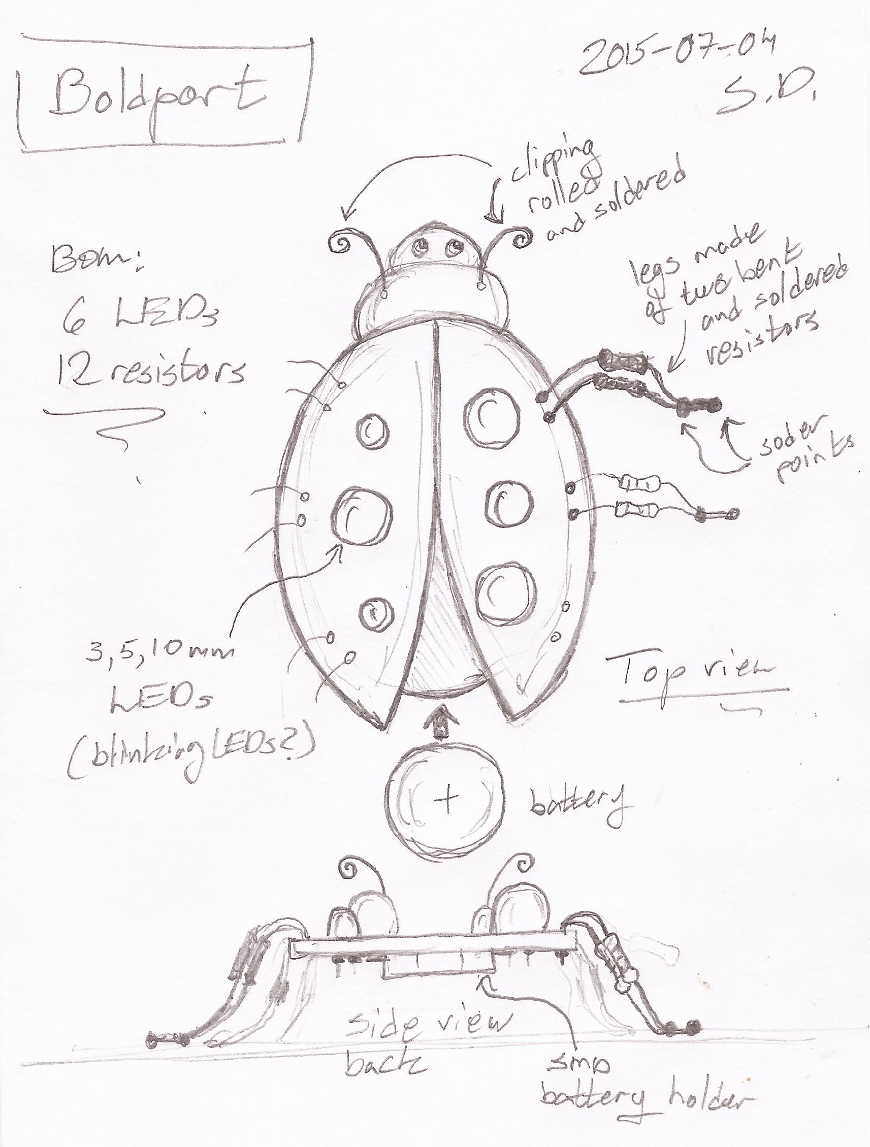 A concept sketch of the 'buggy'