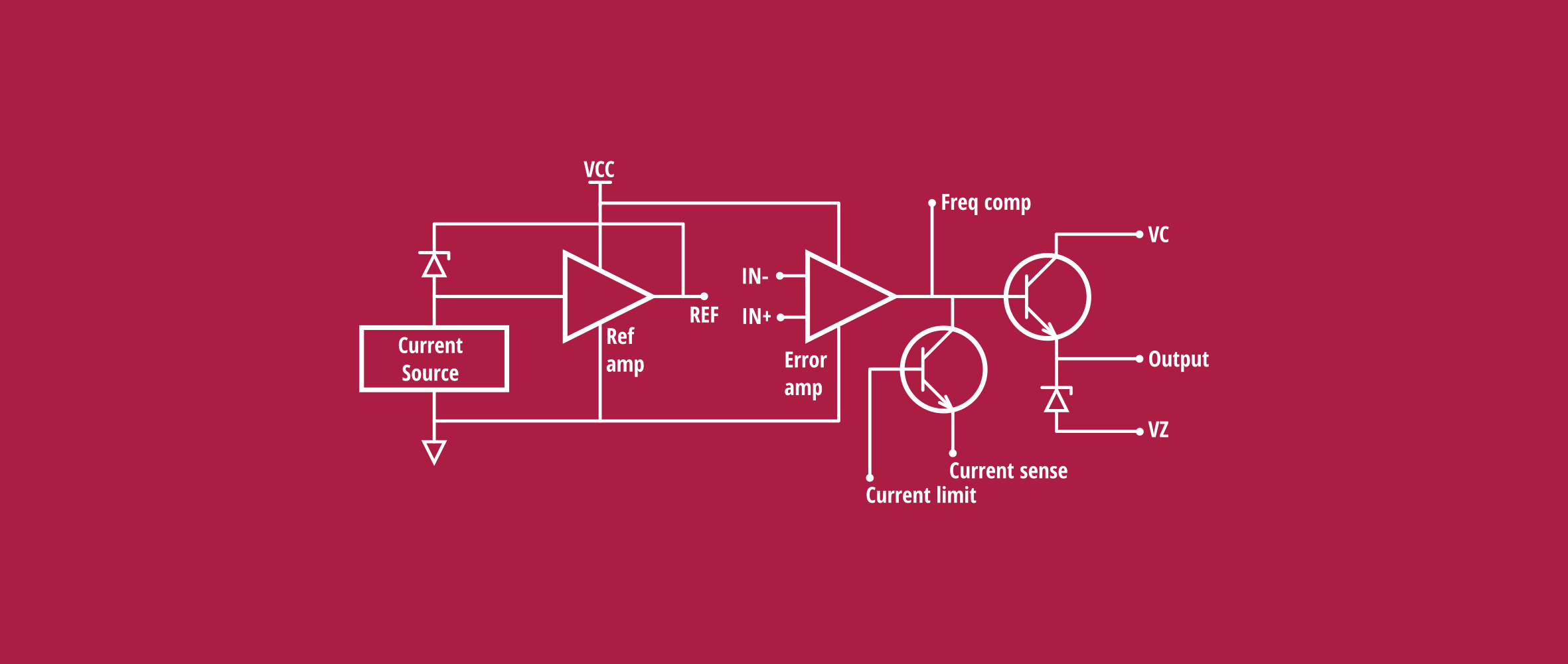 The functional diagram of the 723 from the datasheet