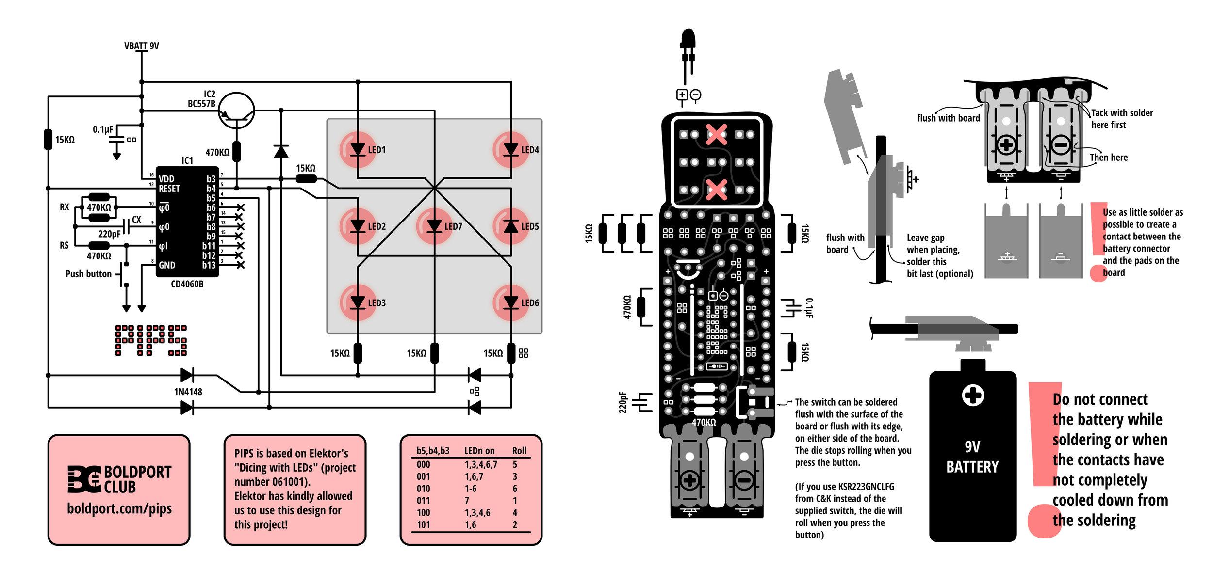 Infogrphic |  PDF