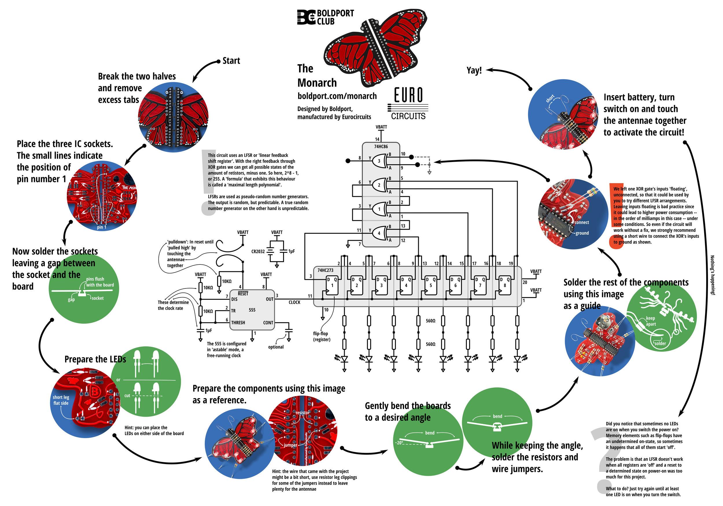 Infographic |  PDF