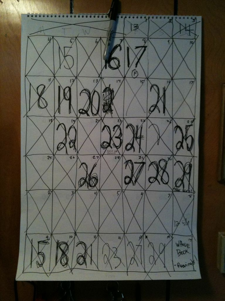 This is a hand drawn calendar I put on my wall in the month leading up to our deadline for the first draft The Loners The big numbers are the numbers of chapters that I'm marking down on the day I finish them. The bottom row is chapters that needed to be revised.