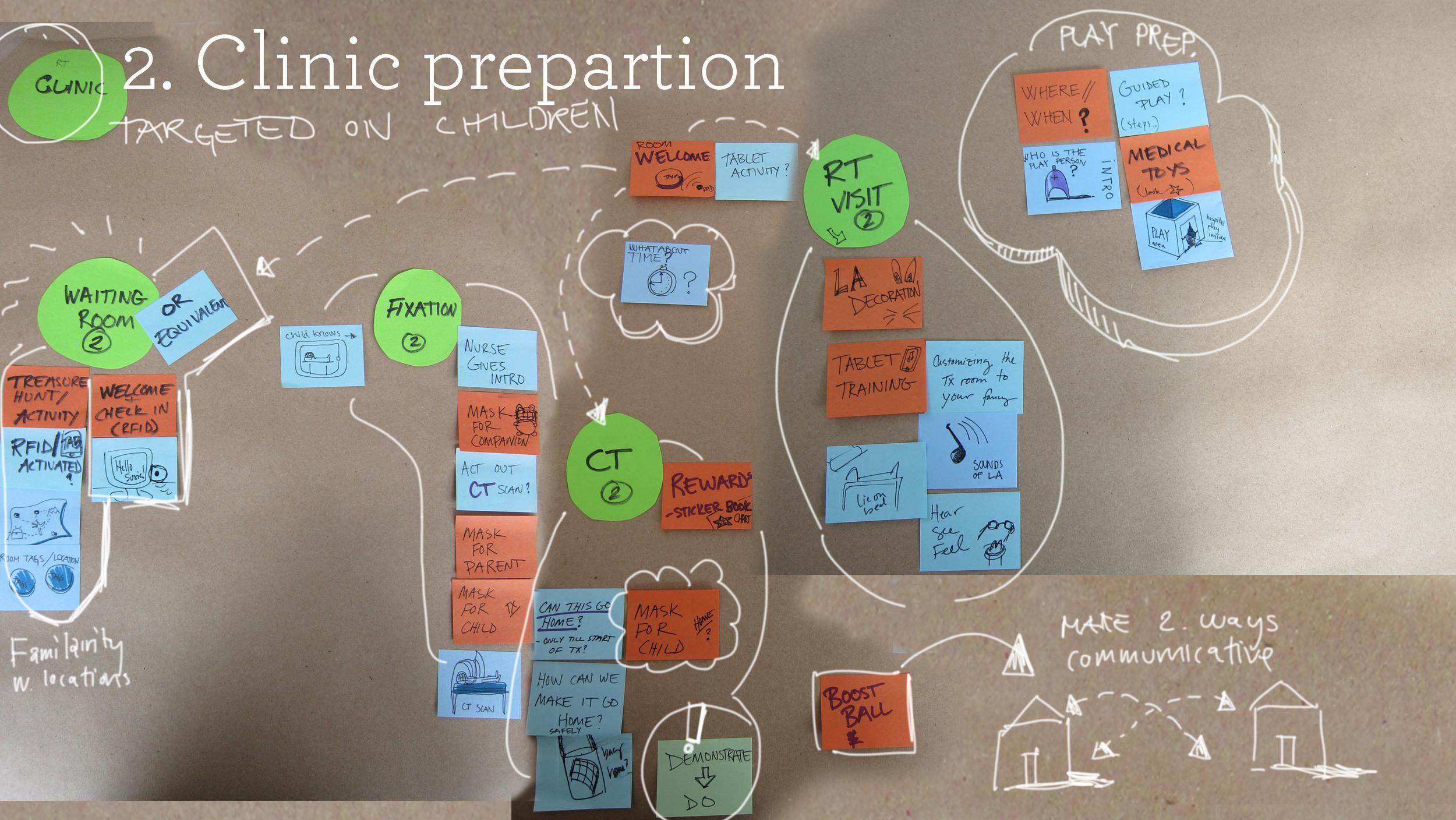 2.clinic_preparation_child.jpg