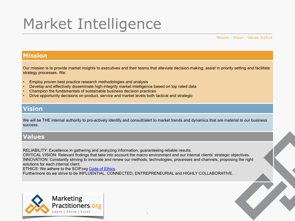 Mission, Vision, Values Statement example for market intelligence.