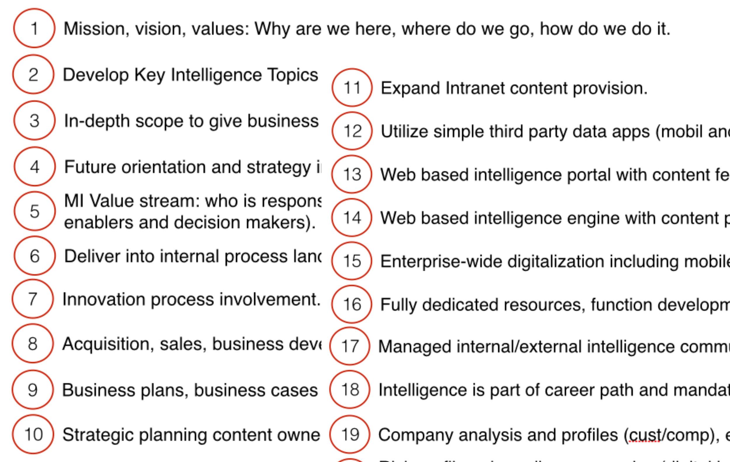Market & Competitive Intelligence List Of Improvement Options