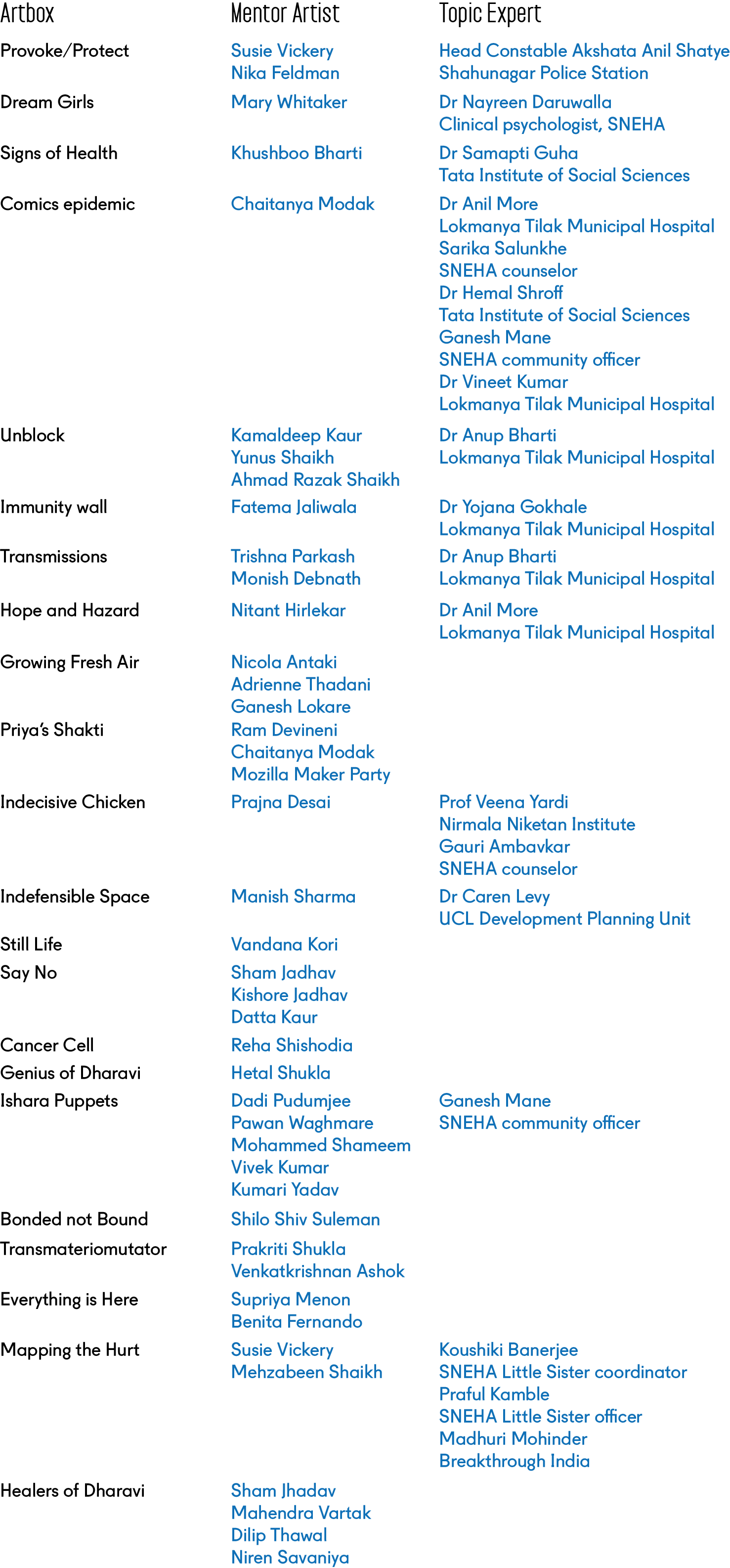 Mentors and health experts. Click to enlarge