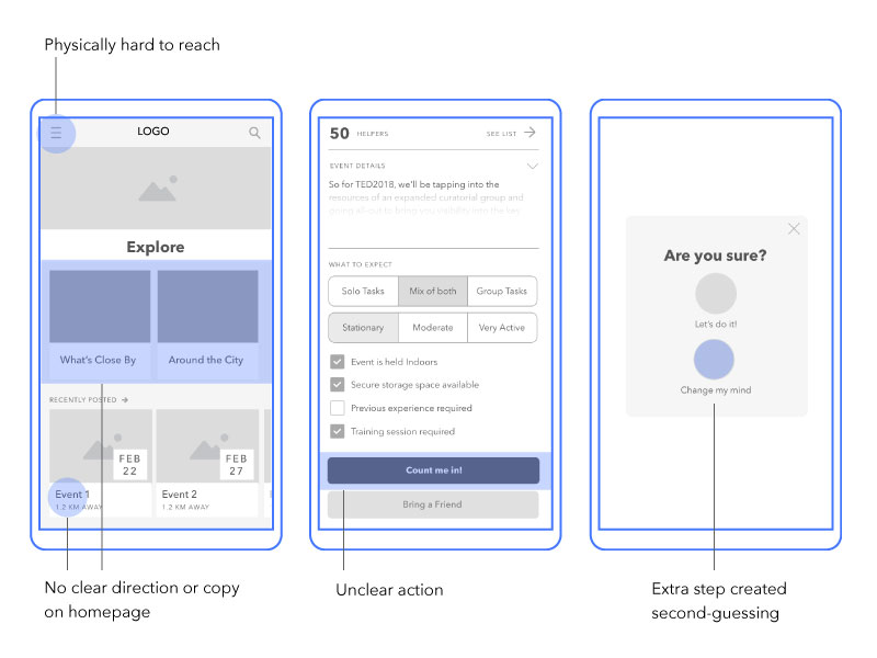 The first set of wireframes; the language and UI needed improvement after initial tests.