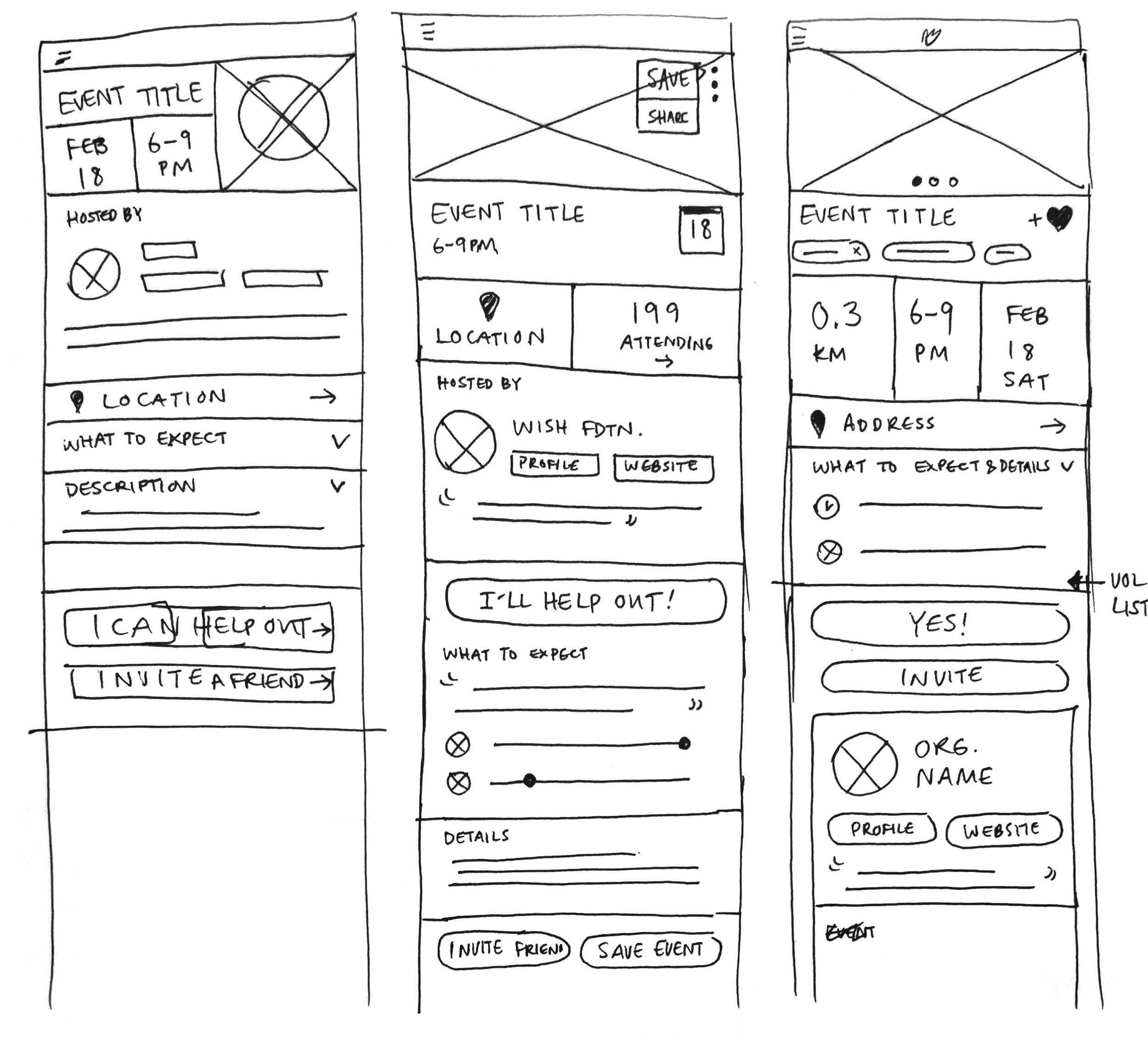Figuring out a functional layout for the event details screen.