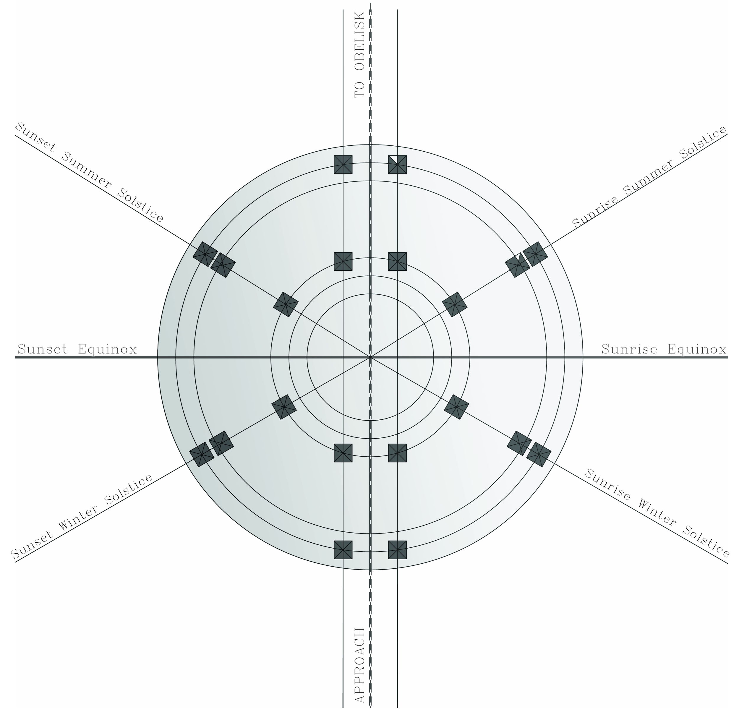 3 LIONarchitecture Plan Diagram.jpg