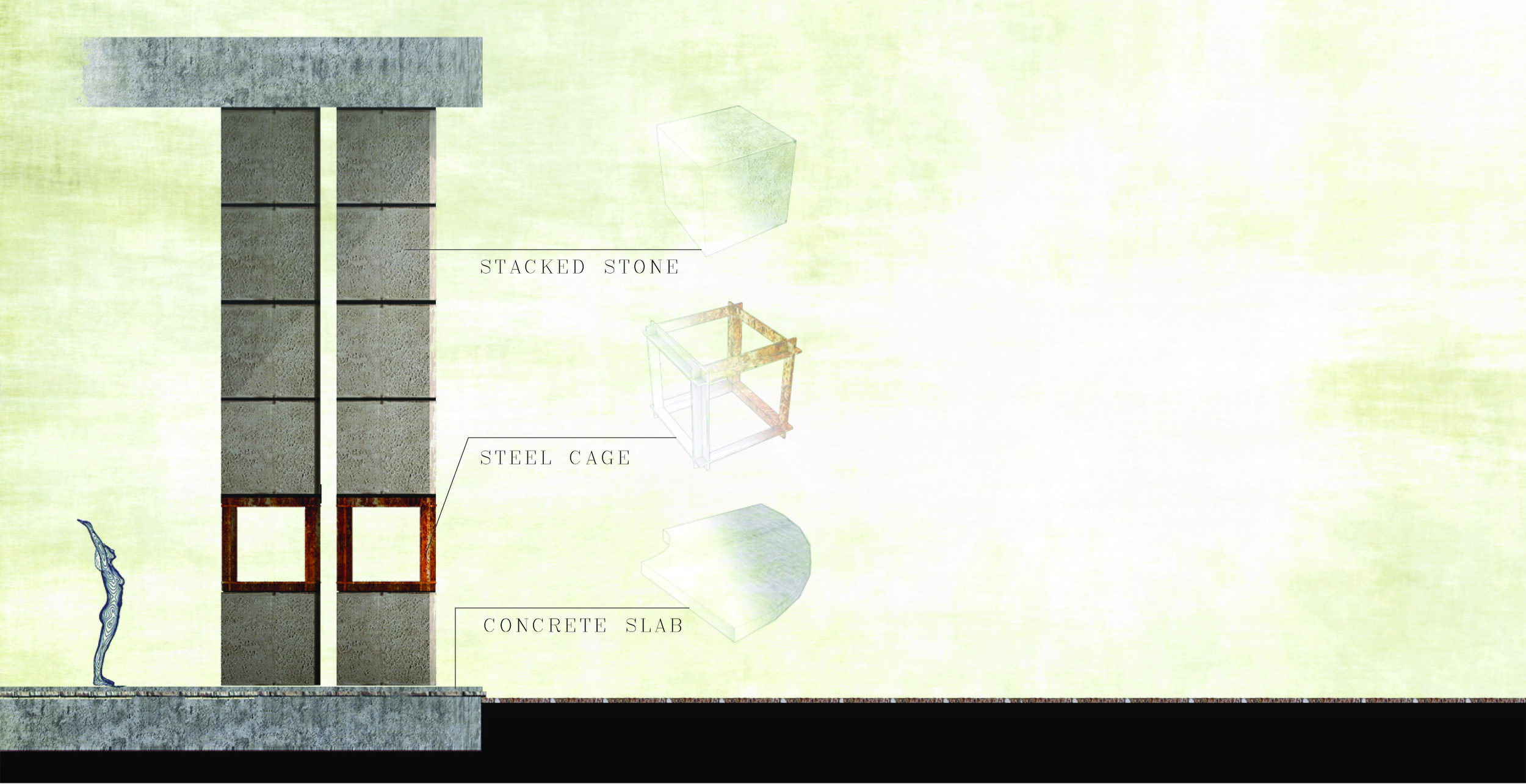 Construction sequence and material elements shown in scale to human.