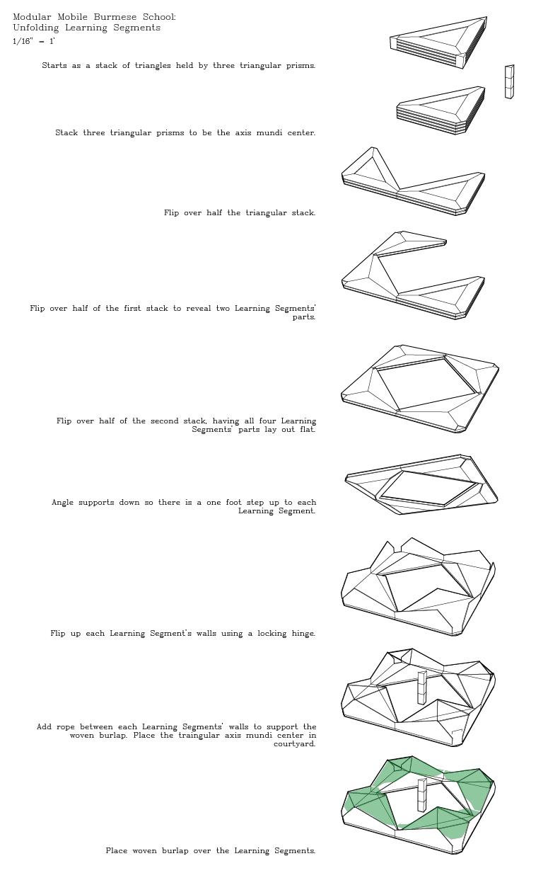unfolding axon.jpg