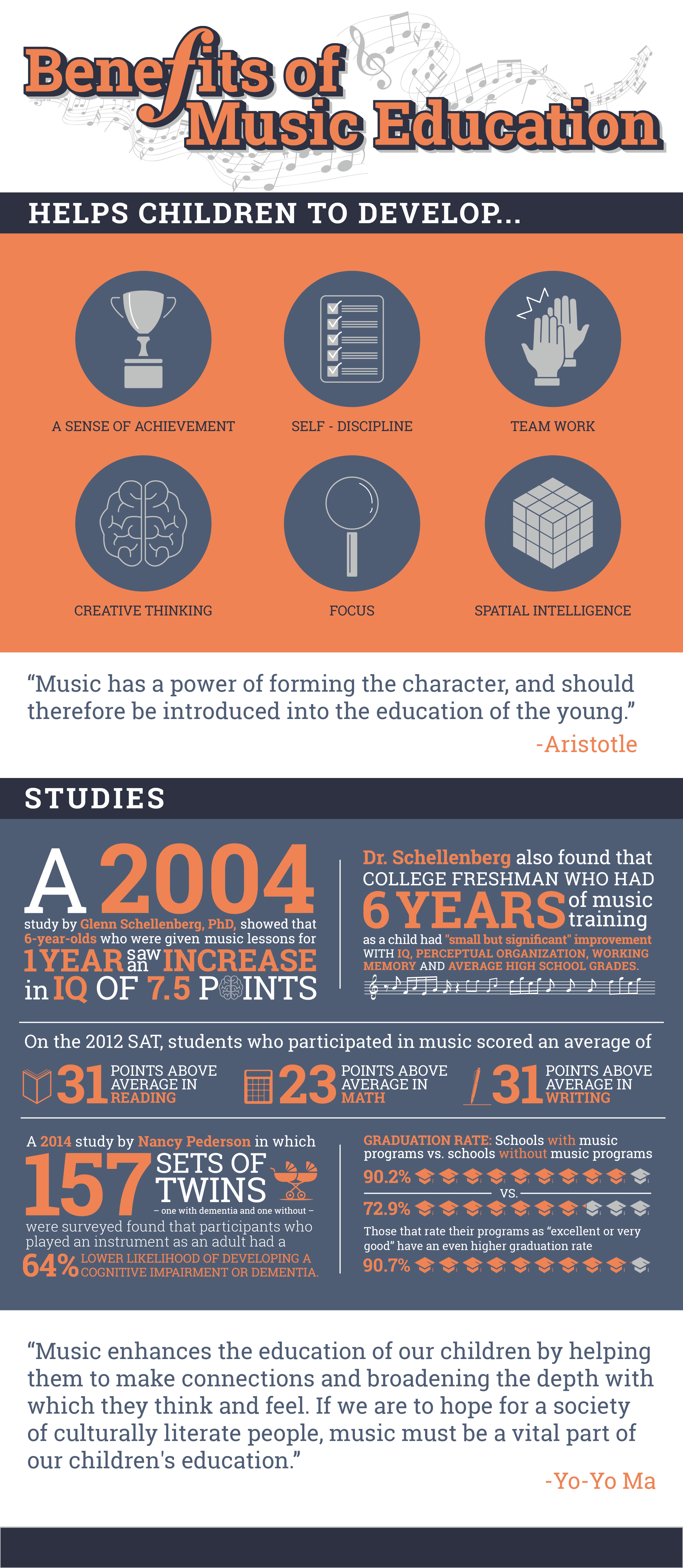 Copy of Benefits of Music Education