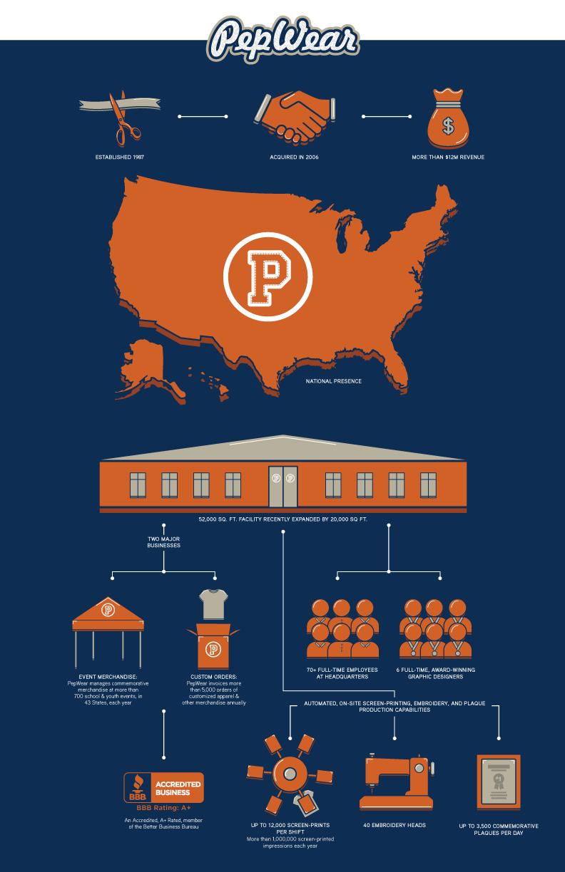 pepwear_infograph-2.png