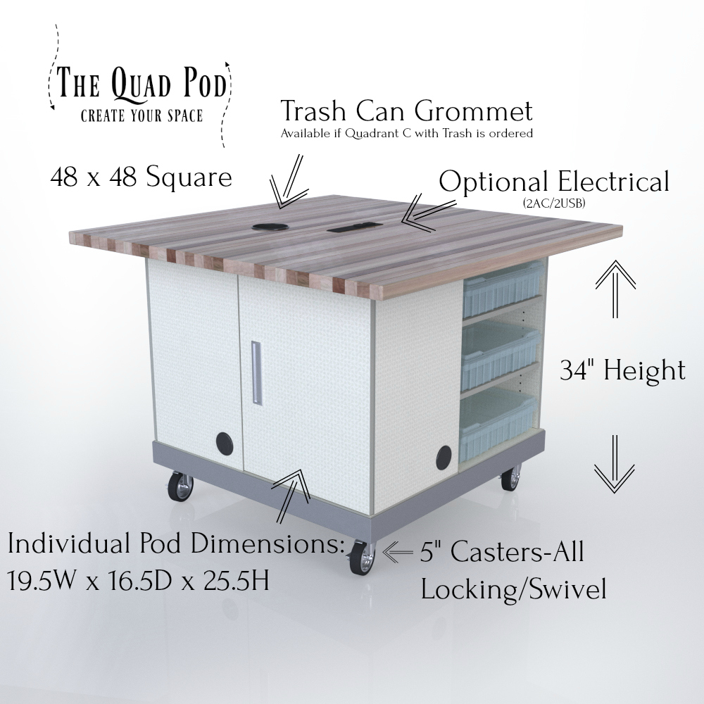 CEF Quad Pod with Dimensions.jpg