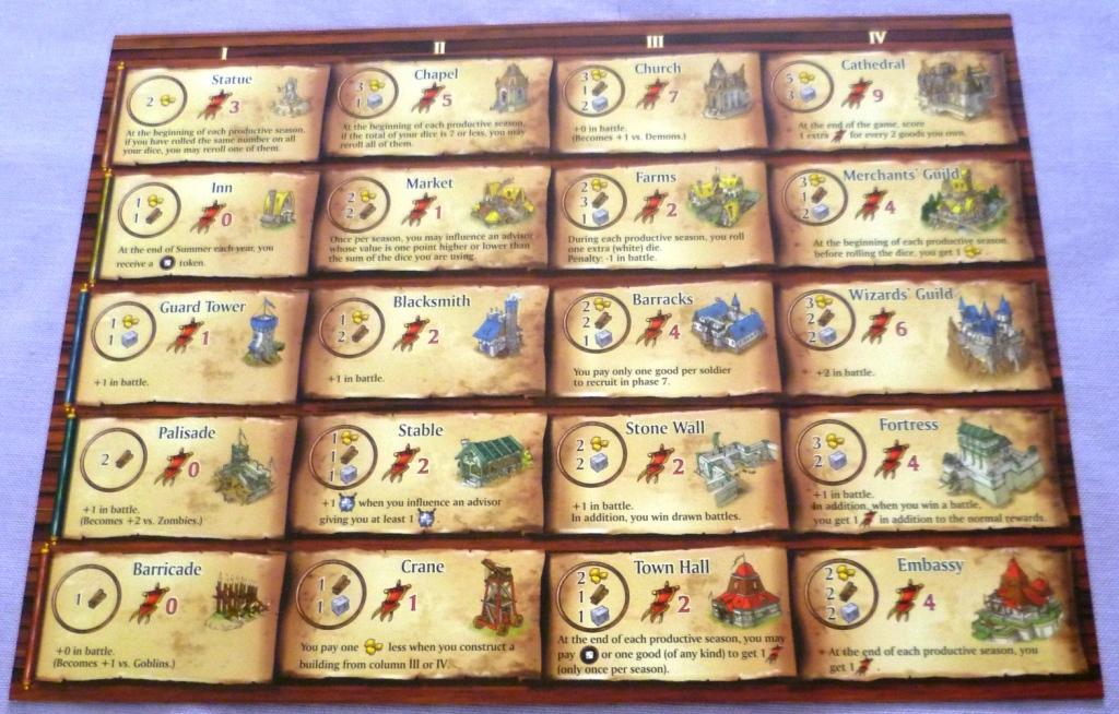 Basic player board in Kingsburg