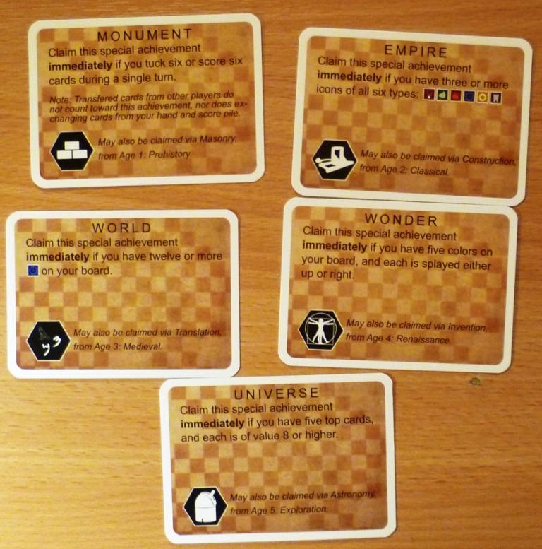 Innovation achievement cards