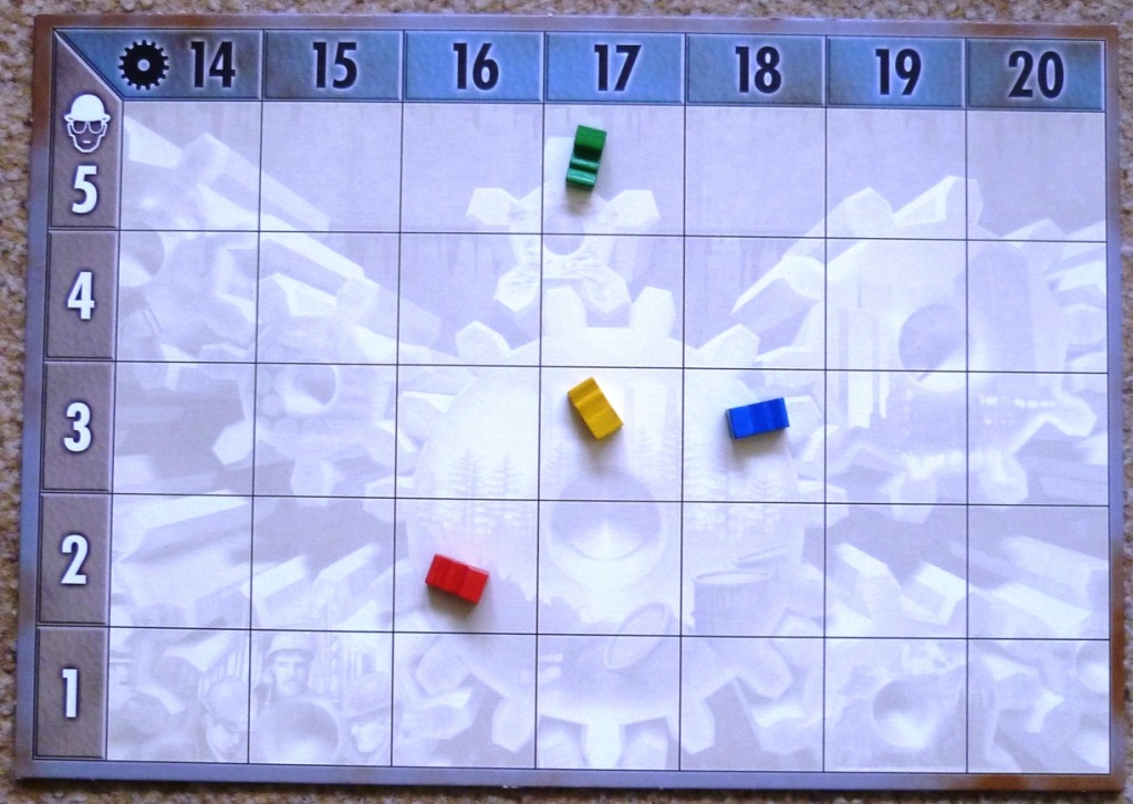 The central board showing the red factory with 2 workers, should reds mechanization level be 3 or more they would not be allowed to make a contract, they would not have enough workers. The top row shows the selling price for each of the factories (red gets 16 for a contract). The game end trigger is ANY factory reaching a price of 20.