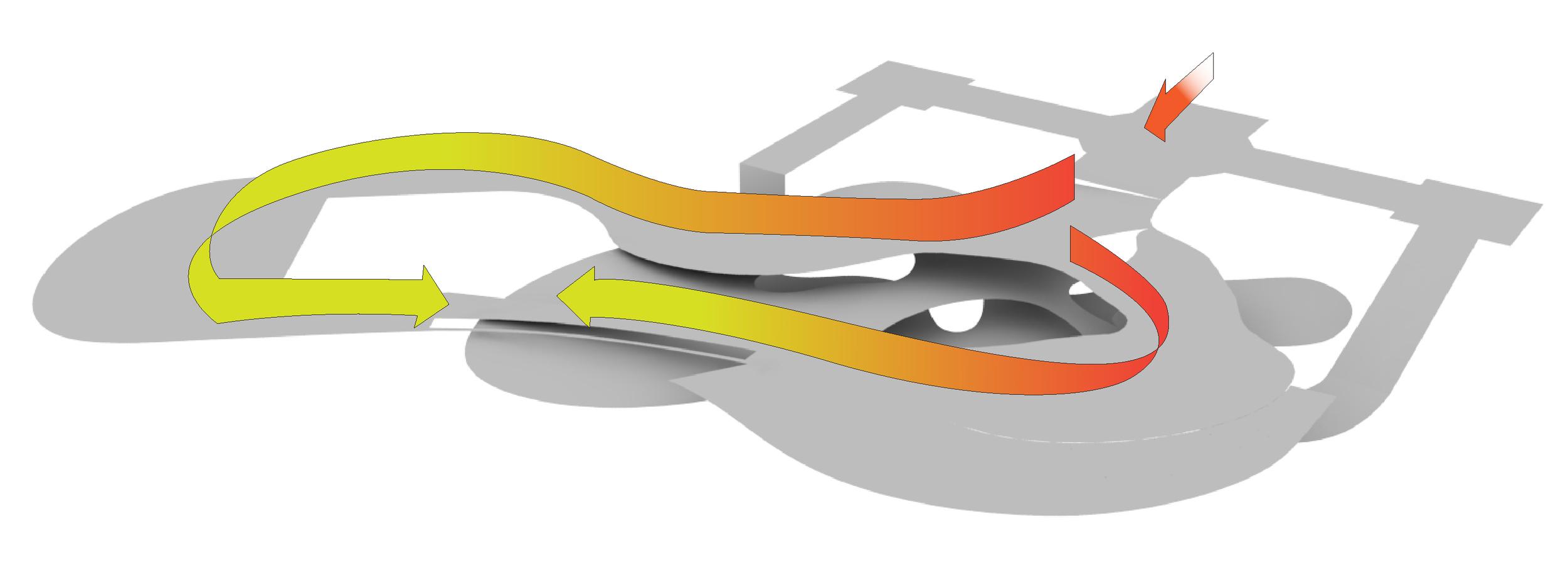 circulation 1.jpg