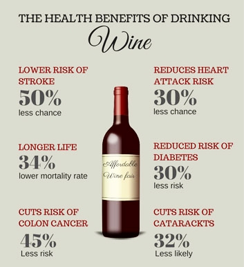best-benefits-of-drinking-wine-for-health.jpg