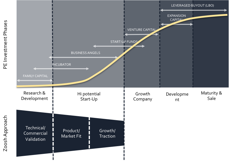 Investor PE graph.png