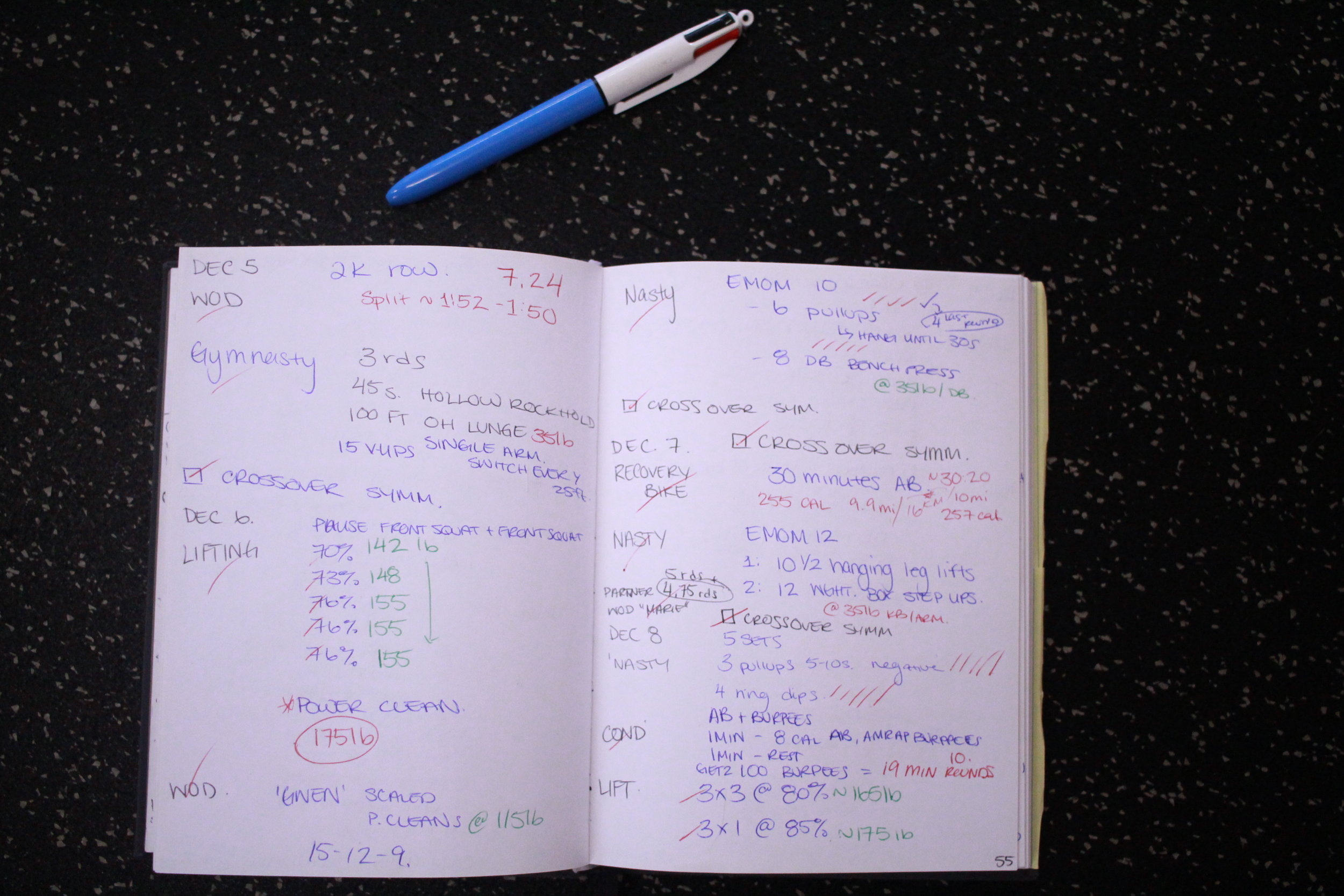 Example page of some days of training with colour-coding.