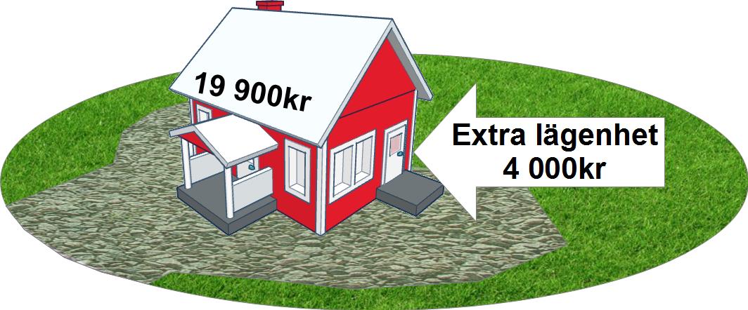 Extra lägenhet(er) kan få egen fiber för  4000 kr / lägenhet  Speciellt bra för att välja egna tjänster per lägenhet om du har hyresgäster.