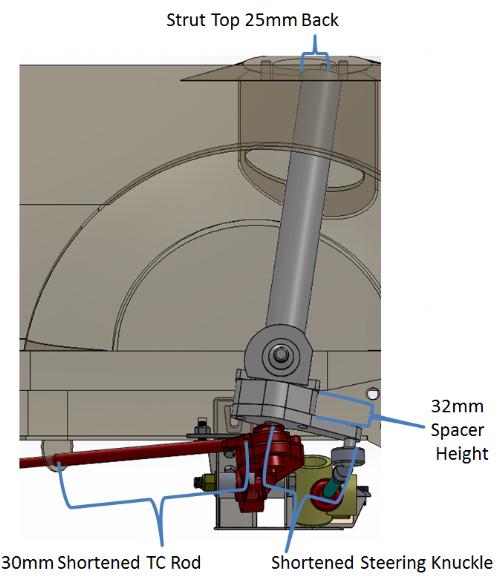 JBC Suspension Design — James Boswell Coachwerks