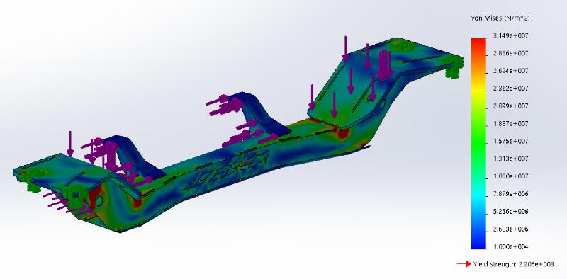 Figure 9. Crossmemeber FEA analysis heat map results given maximum realistic loads