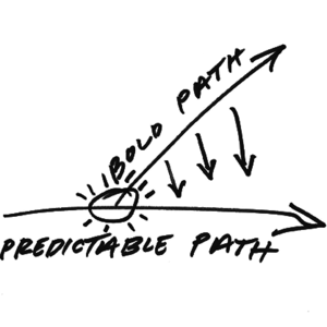 predictable+path.png