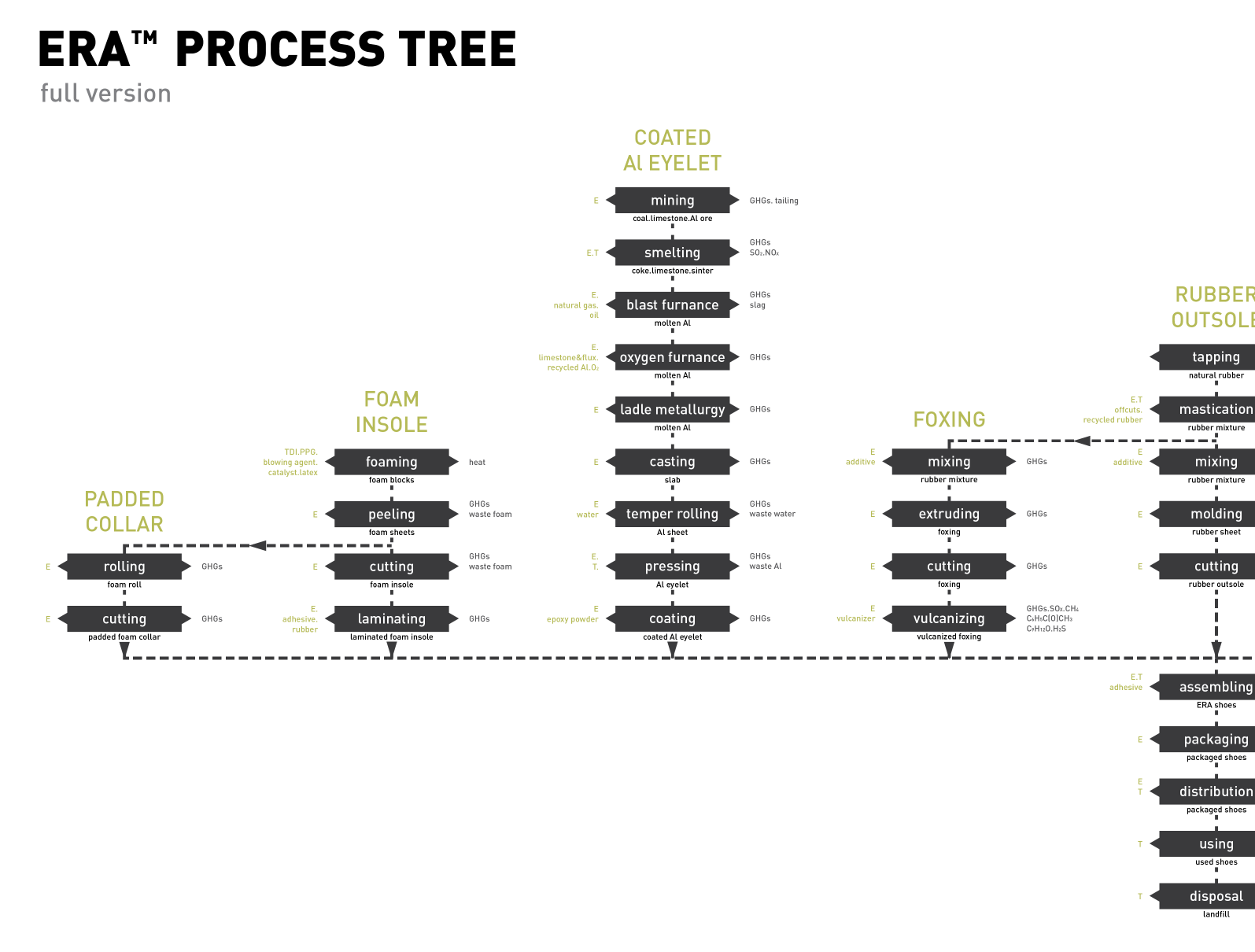 old process tree-01.png