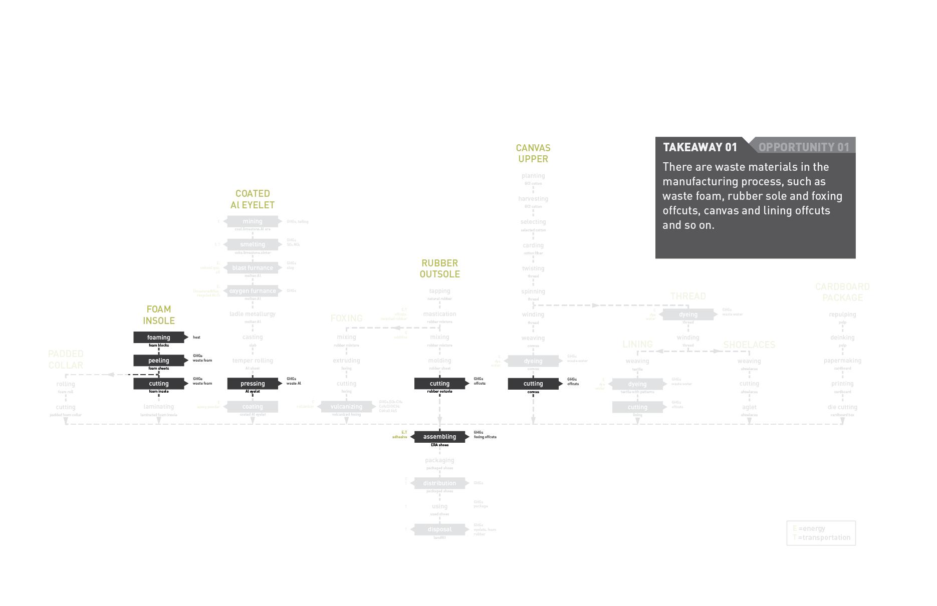 process tree_lite version&conclusion-01.png