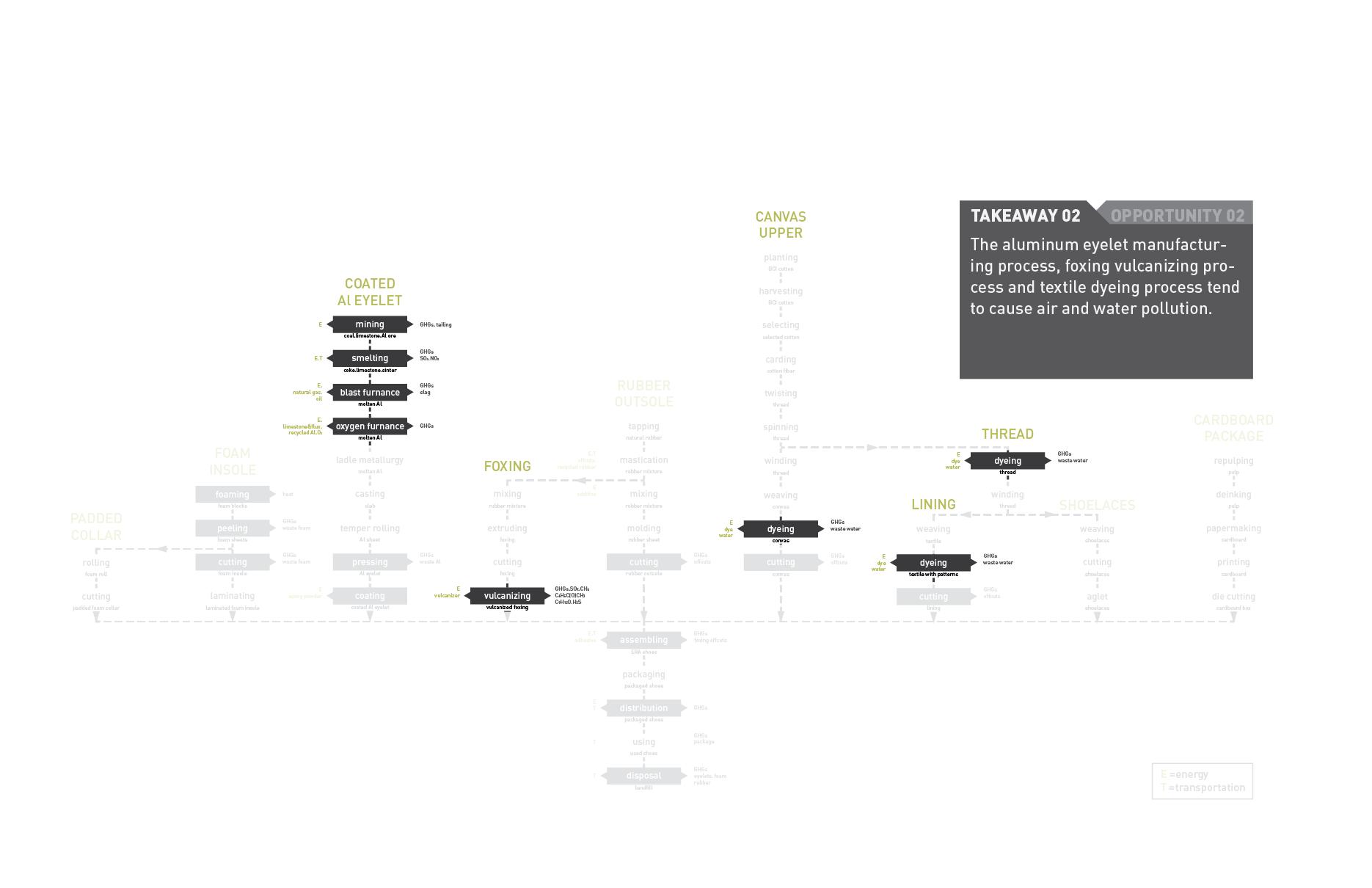 process tree_lite version&conclusion-04.png