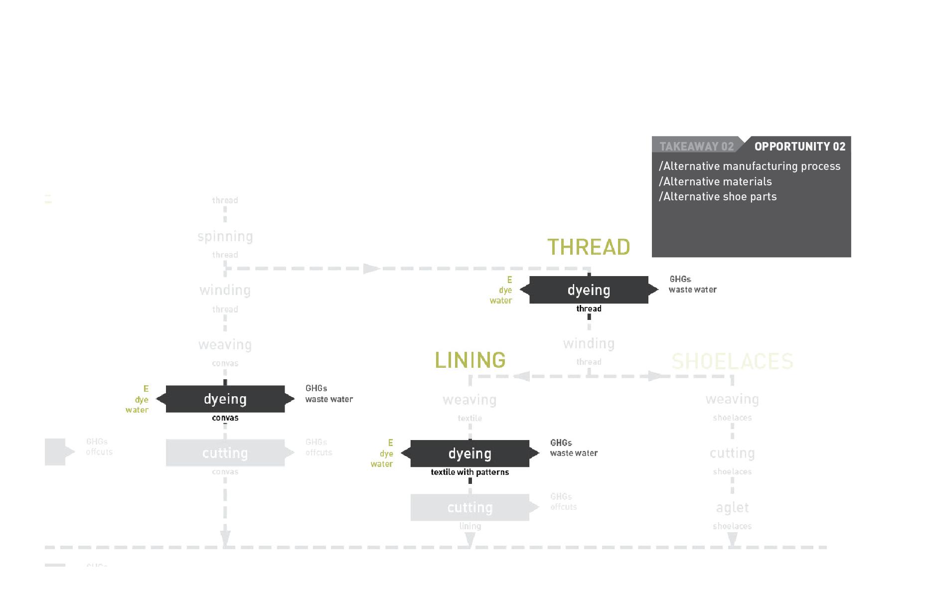 process tree_lite version&conclusion-06.png