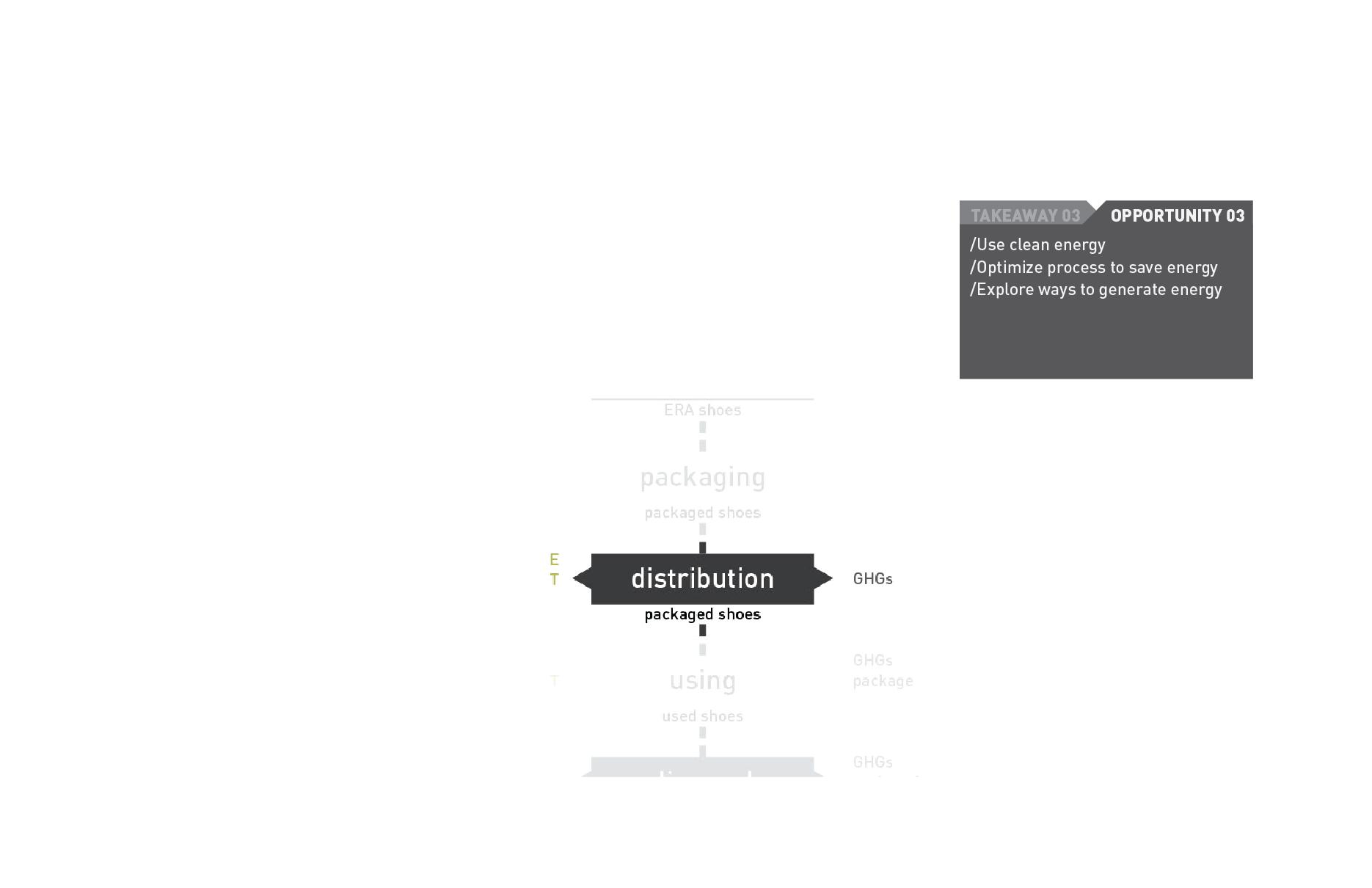 process tree_lite version&conclusion-09.png