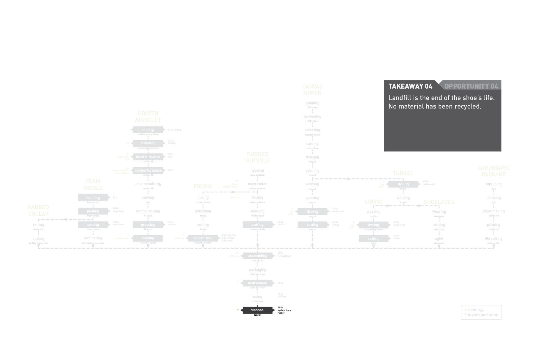 process tree_lite version&conclusion-10.png