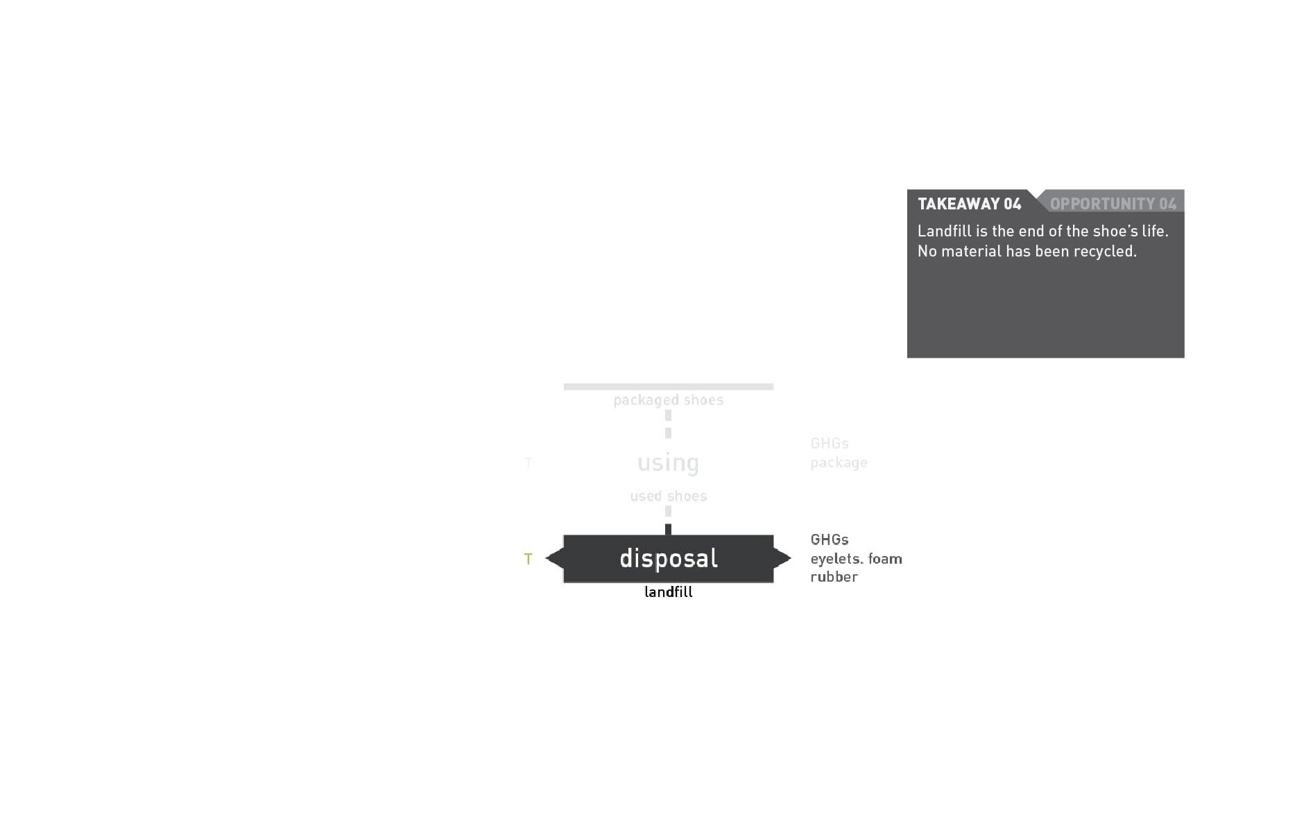 process tree_lite version&conclusion-11.png
