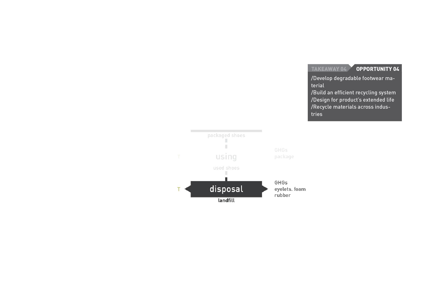 process tree_lite version&conclusion-12.png